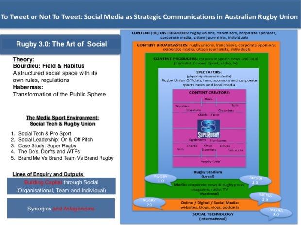 TToNTT - Social Sports Research.jpg